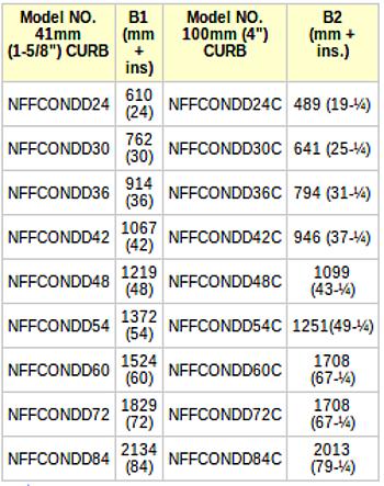 Liste de dimensions pour Voûtes Continues formées à chaud