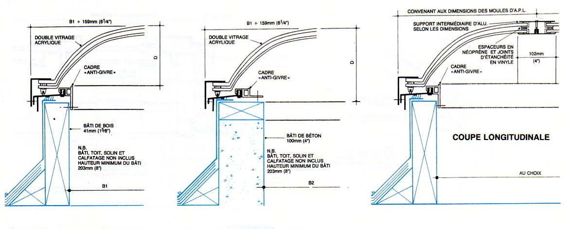 Diagramme de Voûte Continue formé à chaud