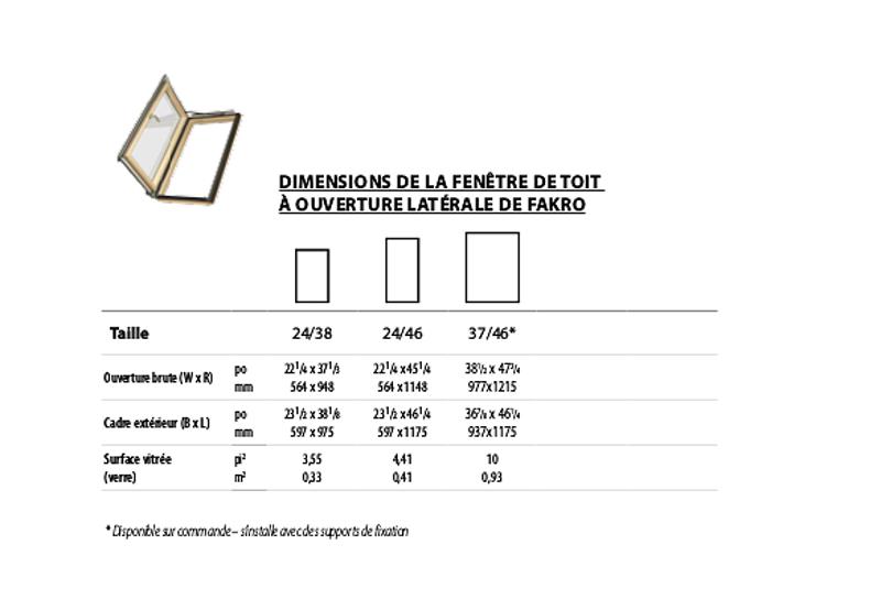 Dimensions pour les Fenêtres d'Acces au toit à ouverture latérale de Fakro (FWU)