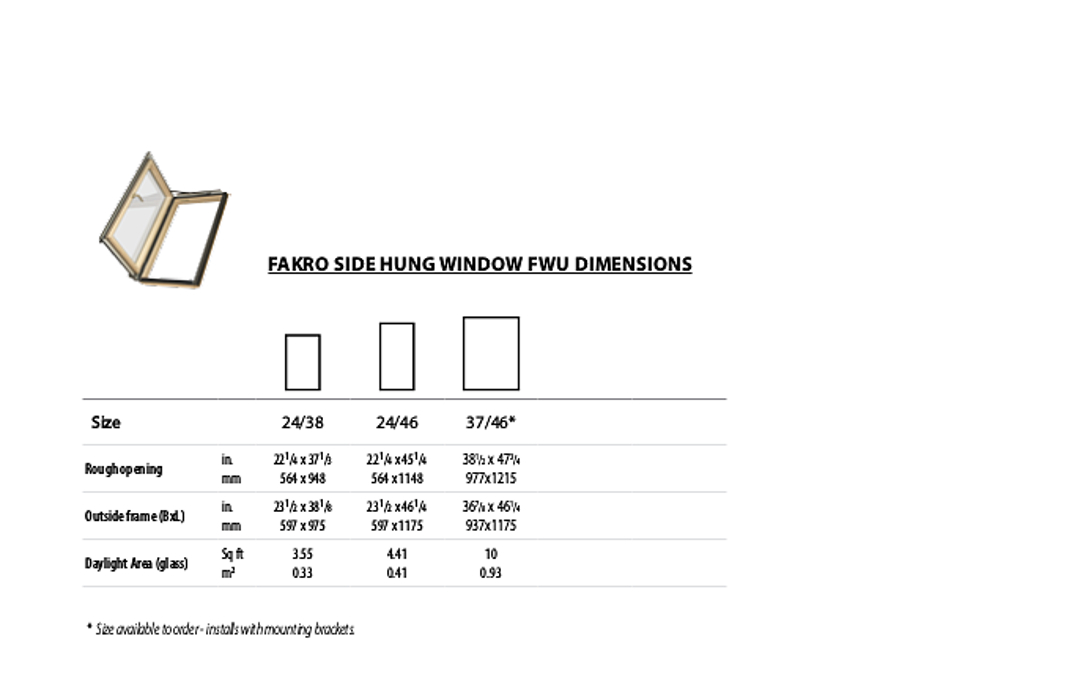 Fakro Side Hung Egress Windows Sizes List