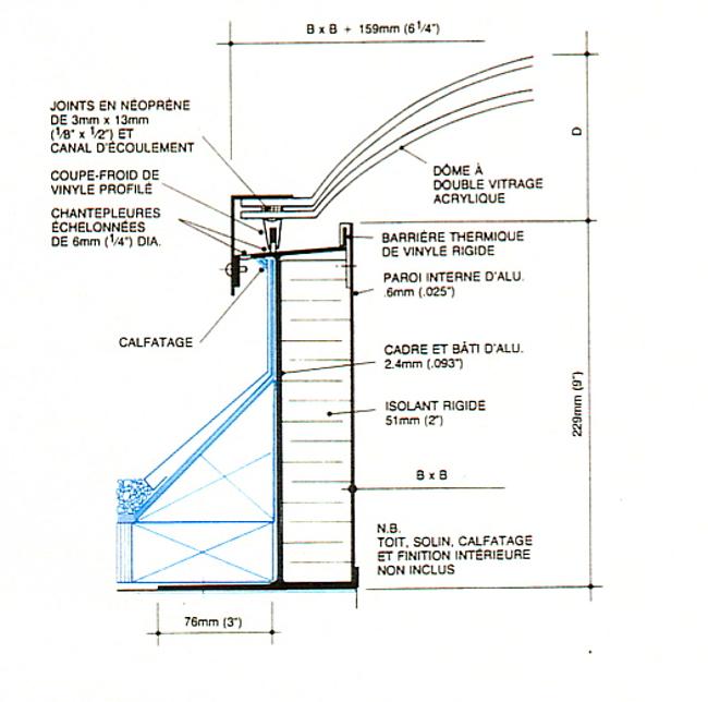 Diagramme de Lanterneau à Bâti Isolé