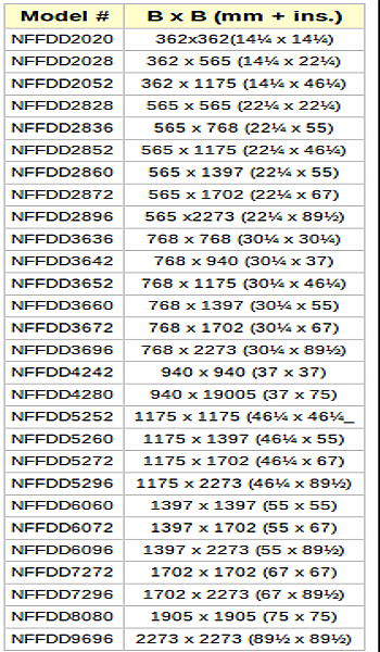Liste des dimensions pour lanterneaux avec cadre en aluminium NFFDD