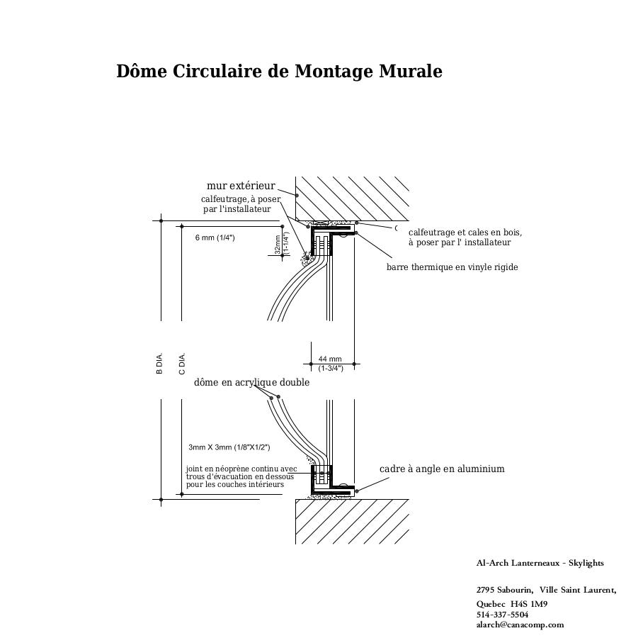 diagramme de dôme circulaire de montage murale