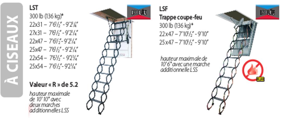 Modèles d'Echelles de Grenier Métalliques à Ciseaux Escamotables de Fakro