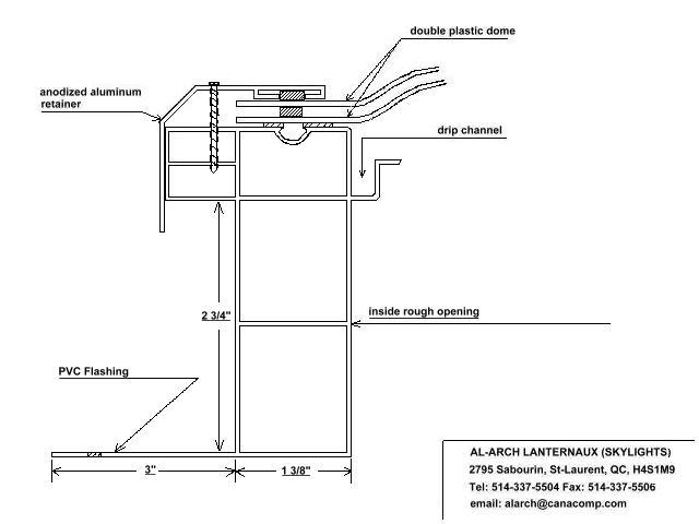 dimensions des lanterneaux avec dômes en acrylique pour toit incliné
